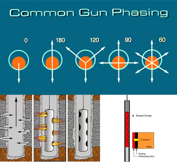 Sunkye Firing Head Connector for Perforating Gun Equipment in Downhole & Offshore Application-4